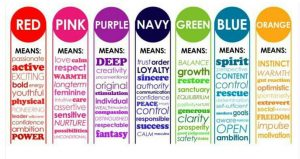 colors and feng shui